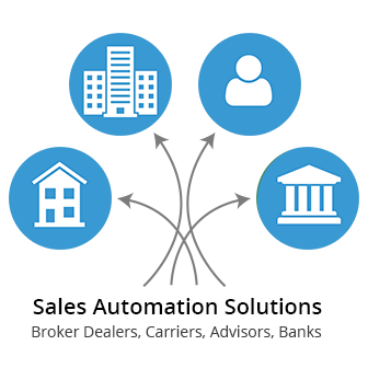 Sales Automation Solutions